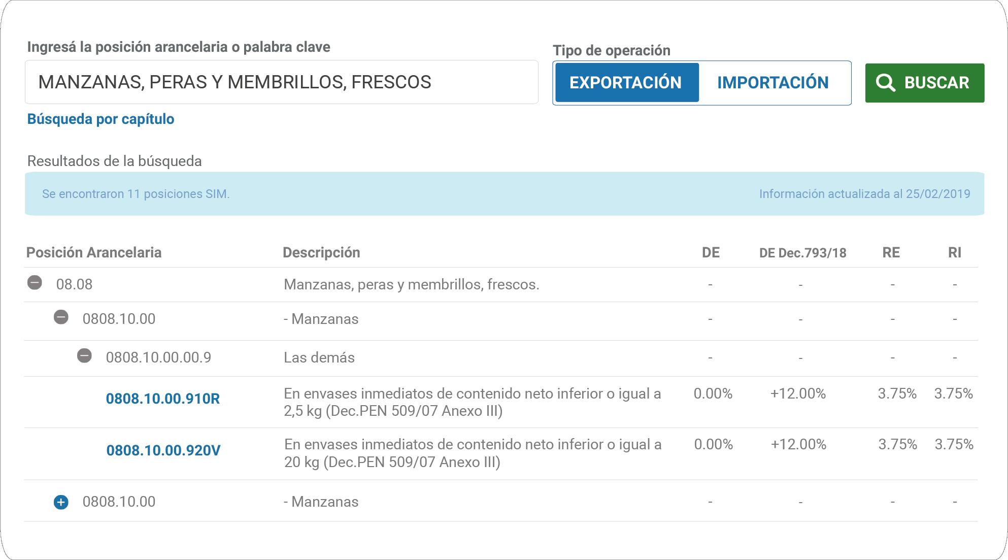 Clasificación arancelaria Argentina